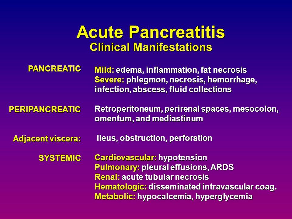 Acute Pancreatitis Clinical Manifestations
