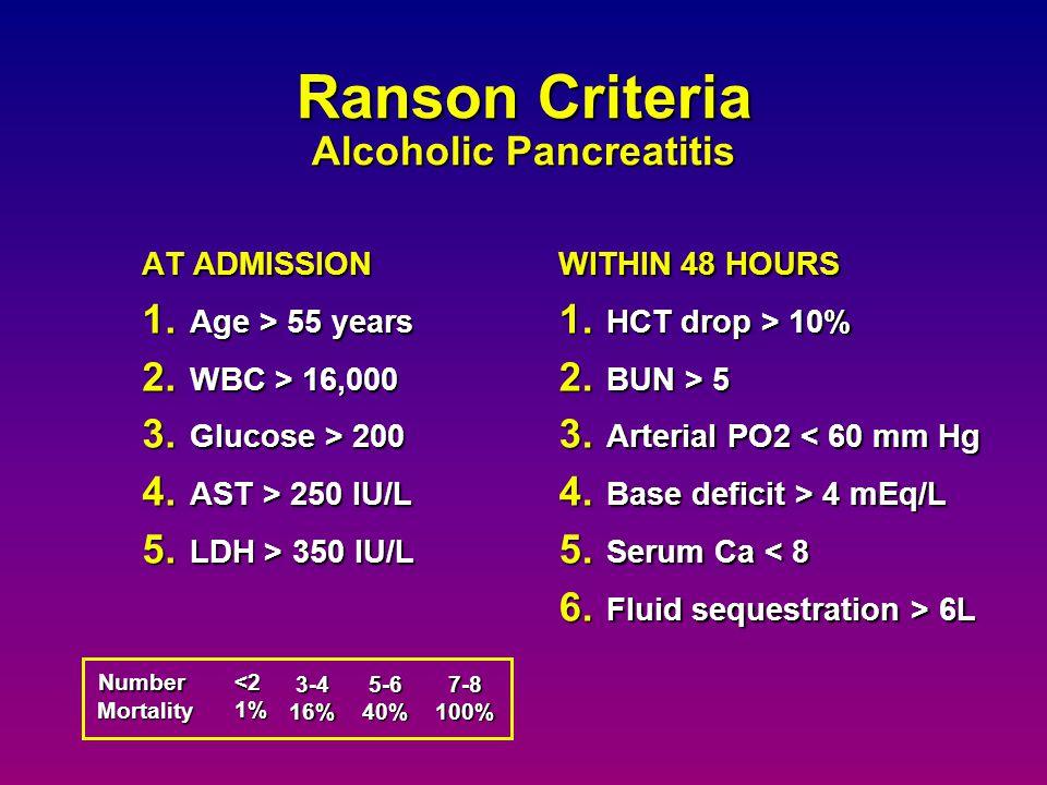 Ranson Criteria Alcoholic Pancreatitis