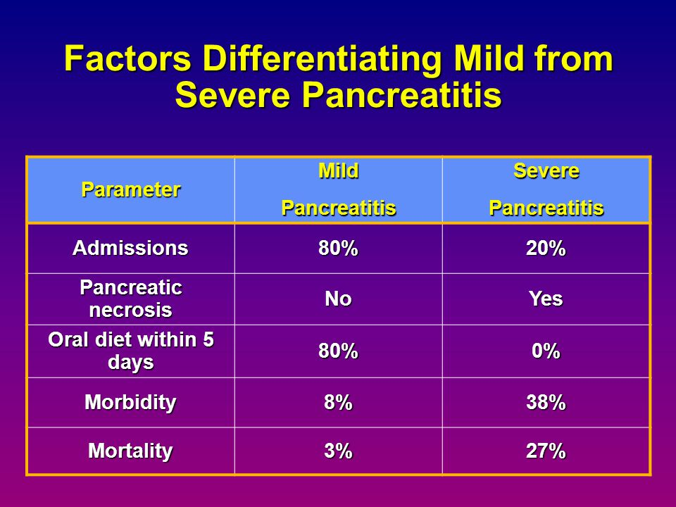 Factors Differentiating Mild from Severe Pancreatitis