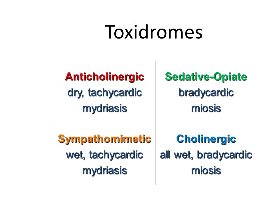 Toxidromes Anticholinergic dry, tachycardic mydriasis Sedative-Opiate