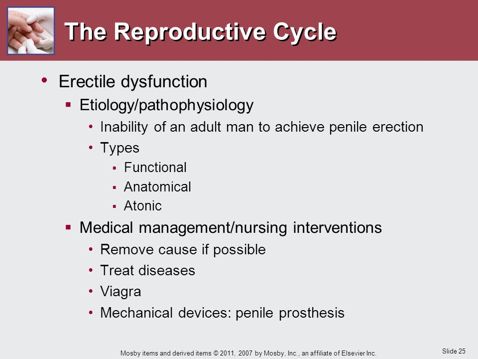 Erectyle Disfunction Viagra