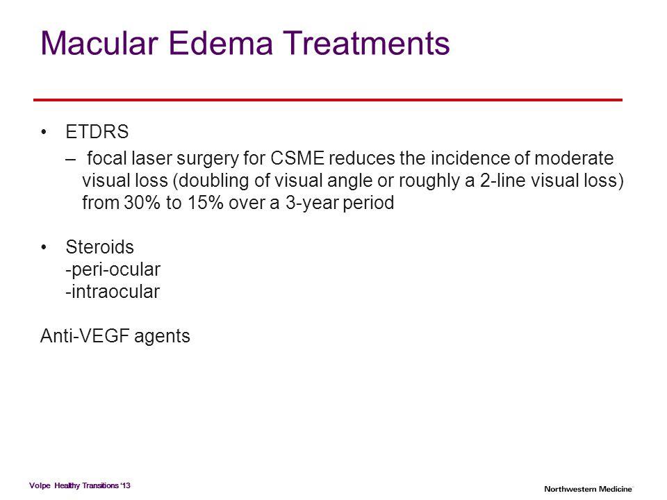 Macular Edema Treatments