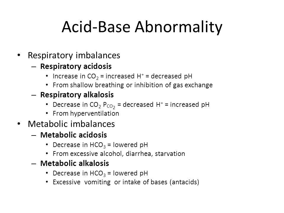 Acid-Base Abnormality