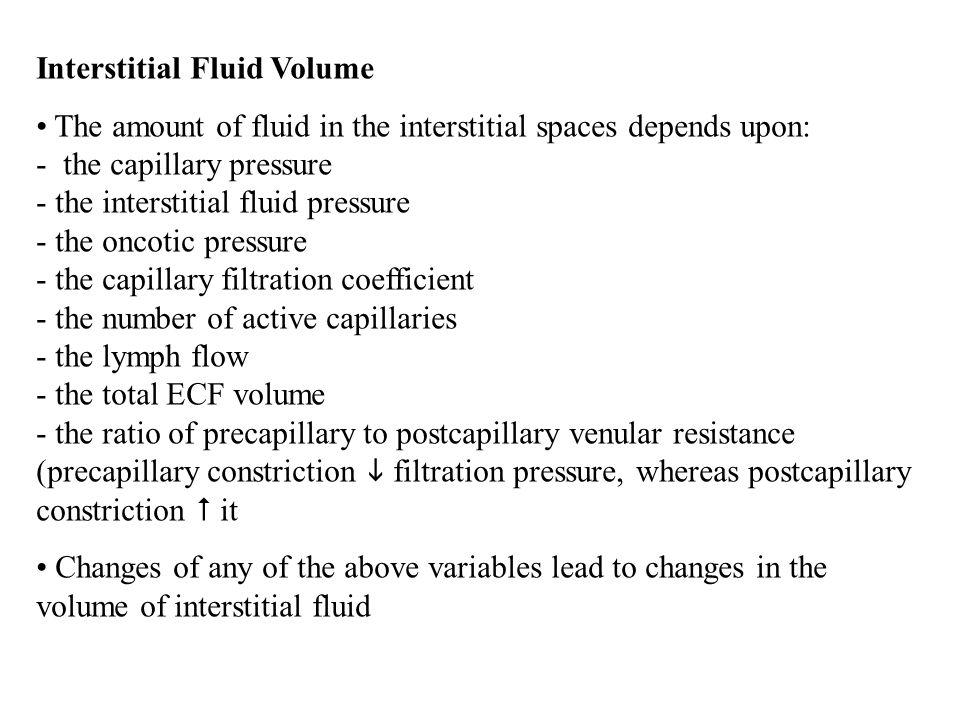 Interstitial Fluid Volume