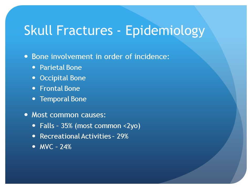 Skull Fractures - Epidemiology
