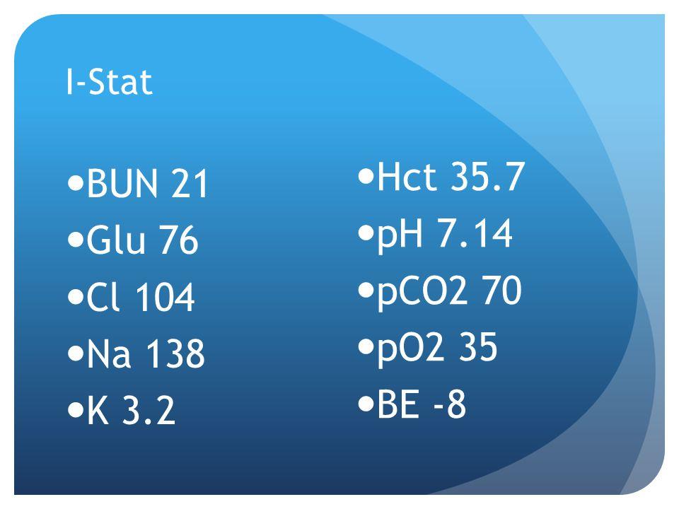 BUN 21 Hct 35.7 Glu 76 pH 7.14 Cl 104 pCO2 70 Na 138 pO2 35 K 3.2