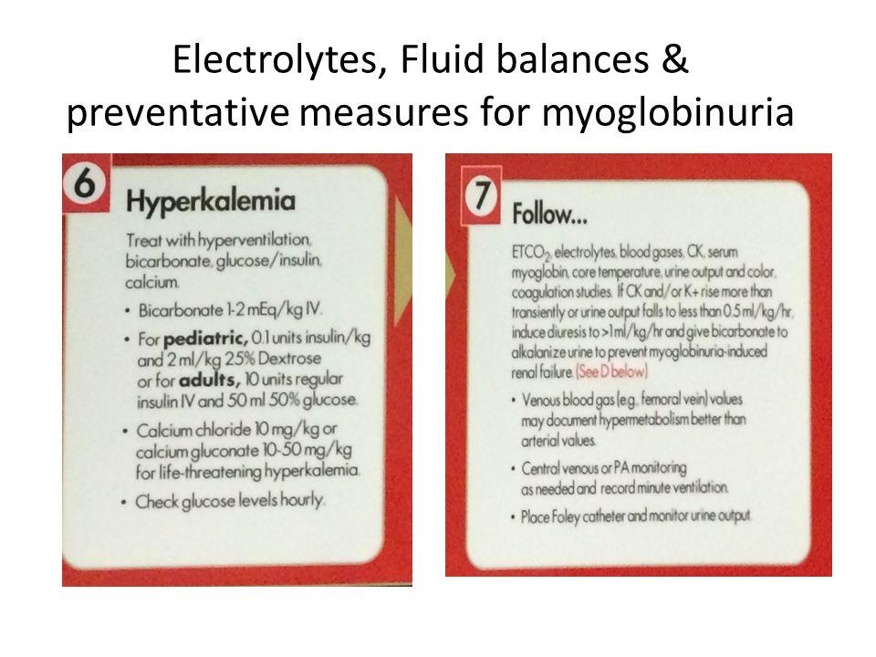 Electrolytes, Fluid balances & preventative measures for myoglobinuria