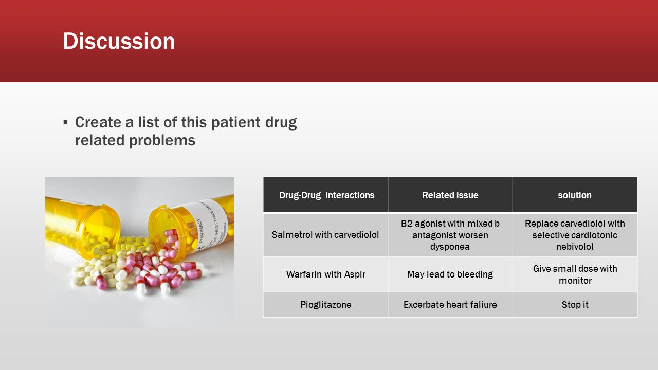 Discussion Create a list of this patient drug related problems