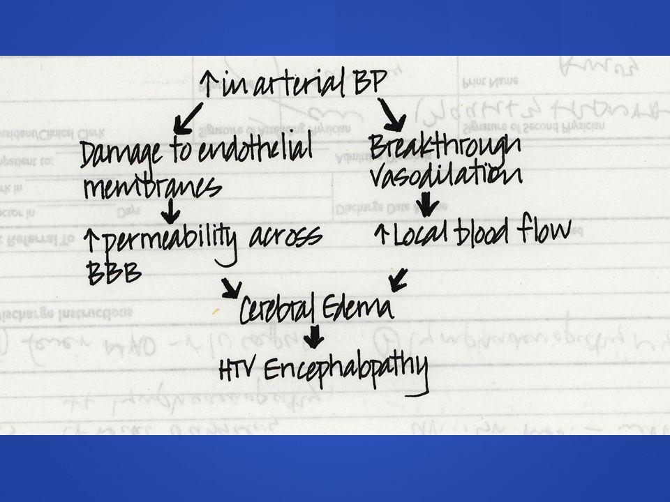 Flow diagram of pathophys