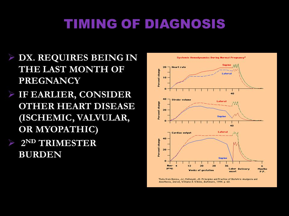 TIMING OF DIAGNOSIS DX. REQUIRES BEING IN THE LAST MONTH OF PREGNANCY