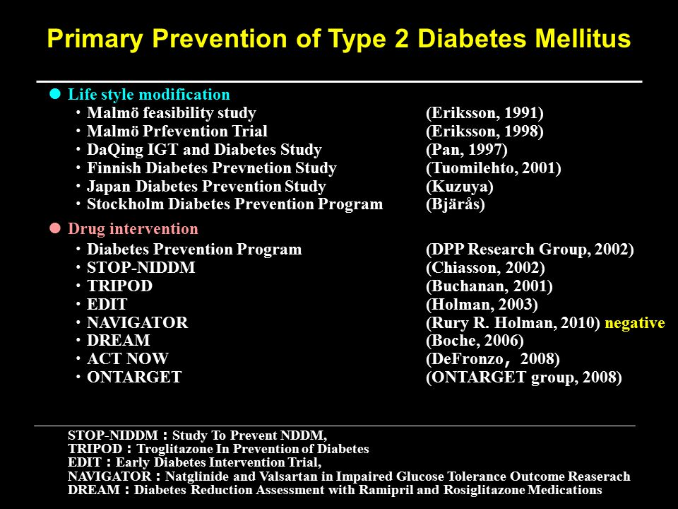 Primary Prevention of Type 2 Diabetes Mellitus