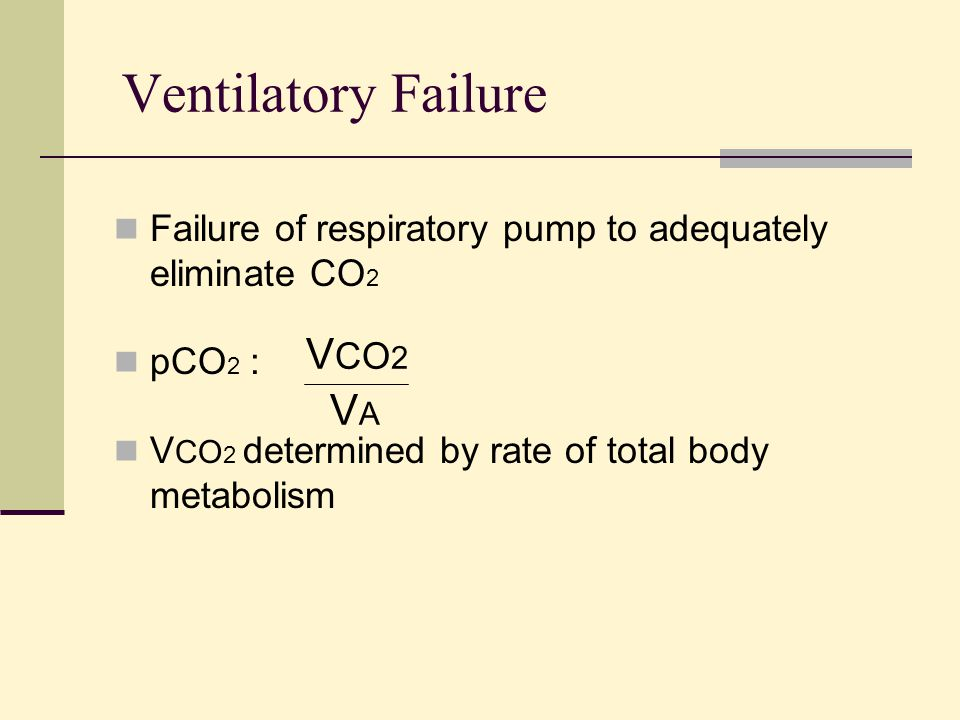 Ventilatory Failure VCO2 VA