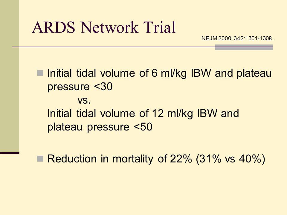ARDS Network Trial NEJM 2000; 342:1301-1308.