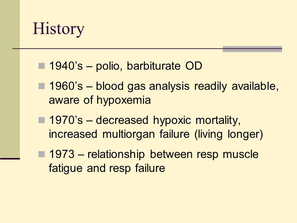 History 1940's – polio, barbiturate OD