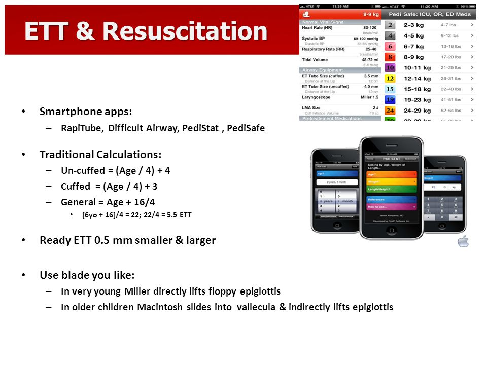ETT & Resuscitation Smartphone apps: Traditional Calculations: