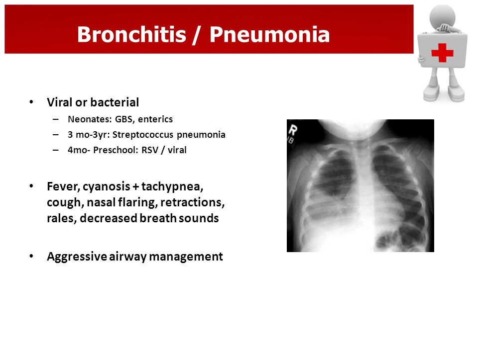 Bronchitis / Pneumonia
