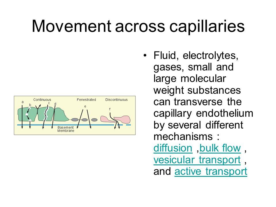 Movement across capillaries