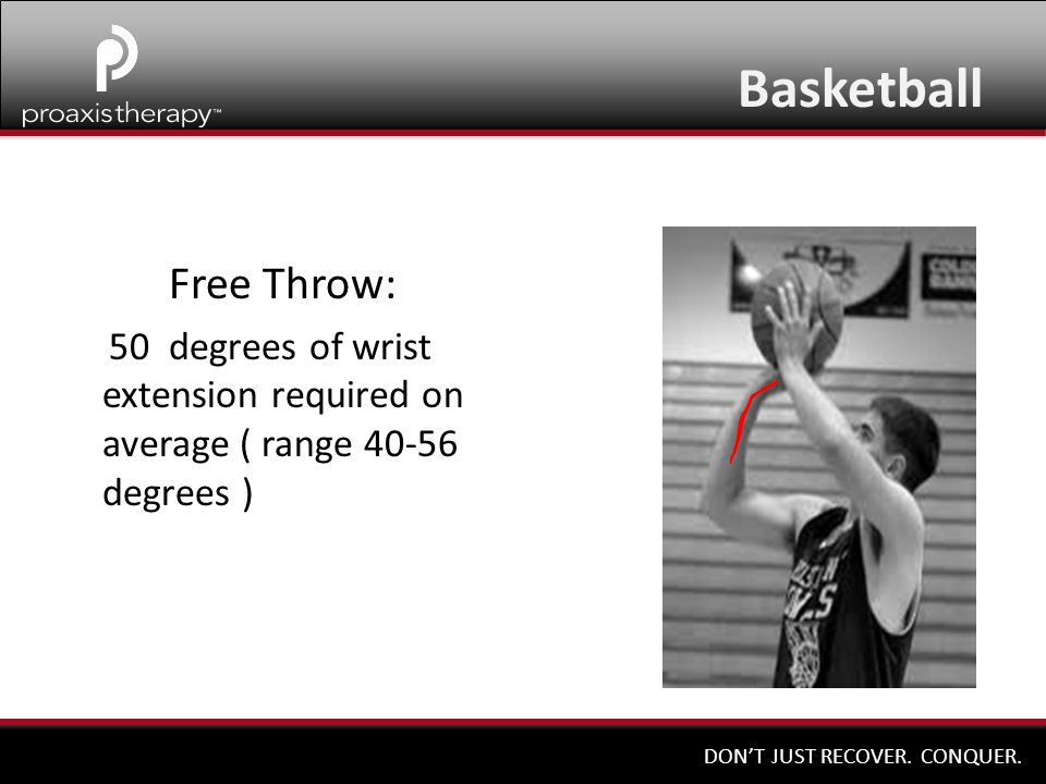 Basketball Free Throw: