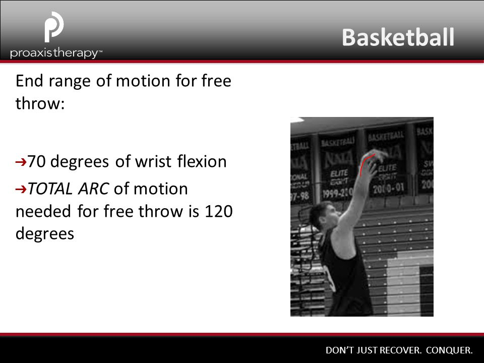 Basketball End range of motion for free throw: