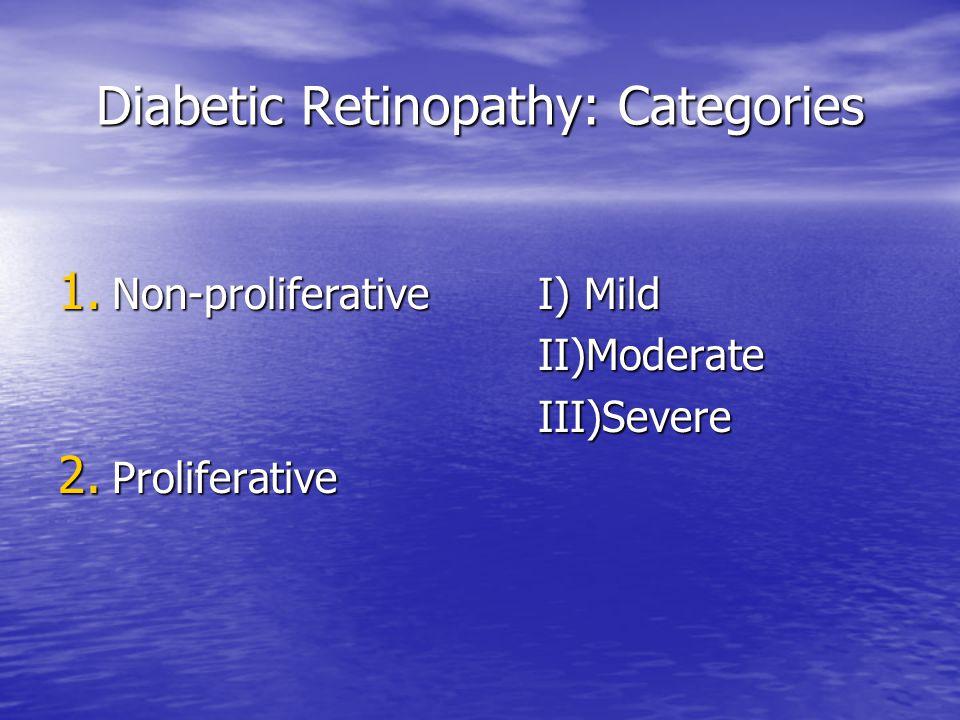 Diabetic Retinopathy: Categories