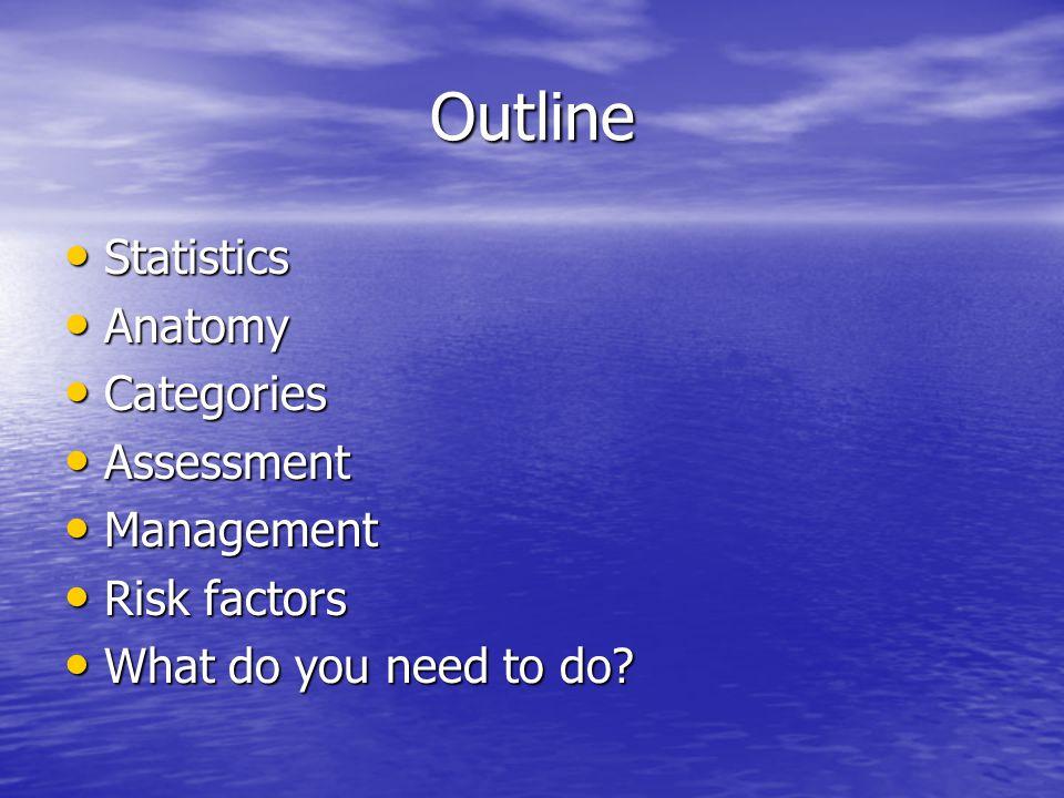 Outline Statistics Anatomy Categories Assessment Management