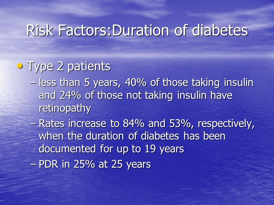 Risk Factors:Duration of diabetes