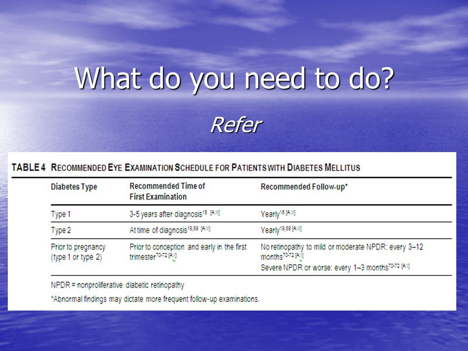 What do you need to do Refer