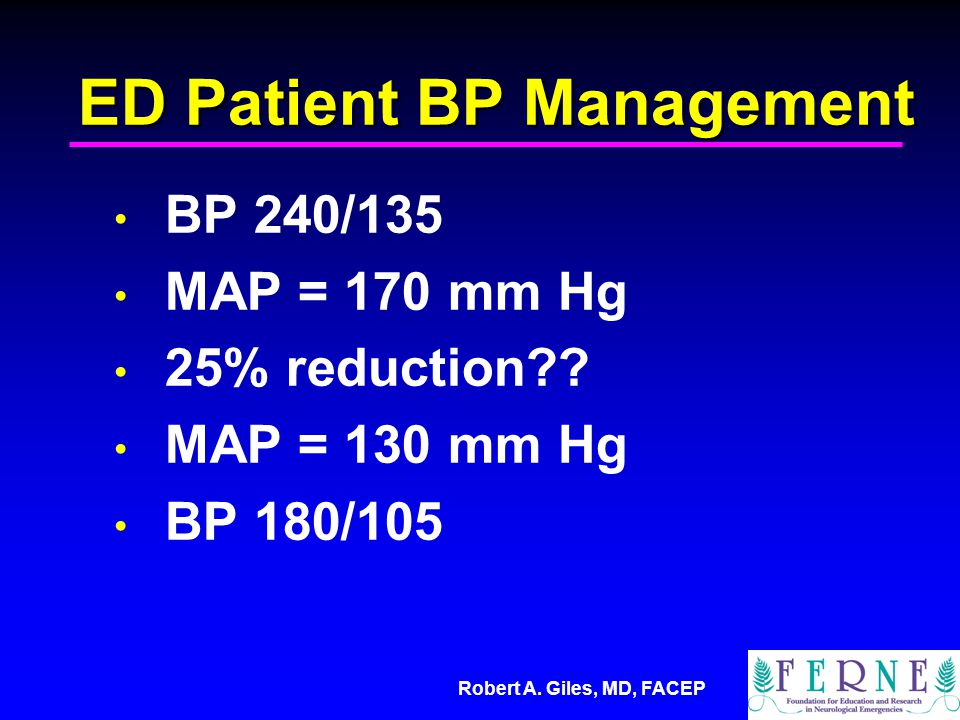 ED Patient BP Management