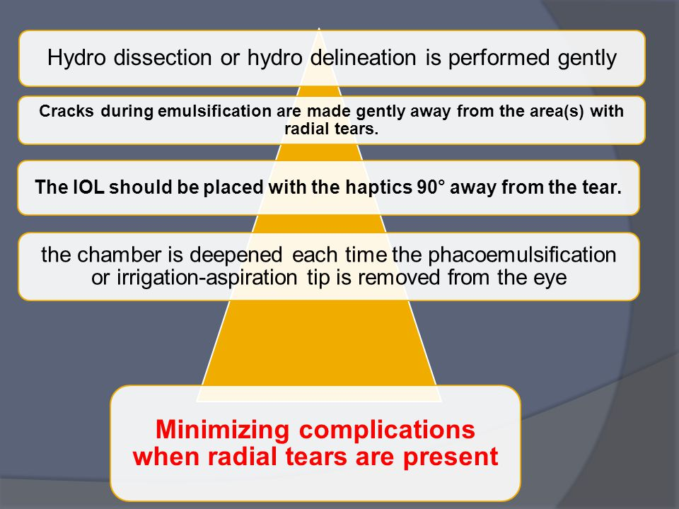 Minimizing complications when radial tears are present