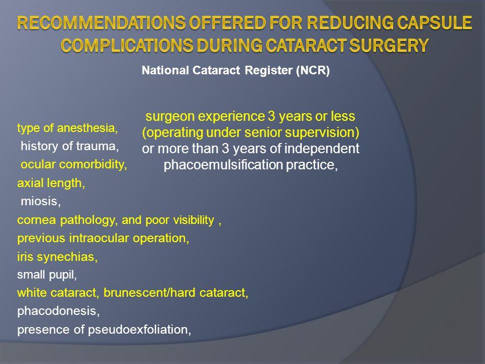 National Cataract Register (NCR)
