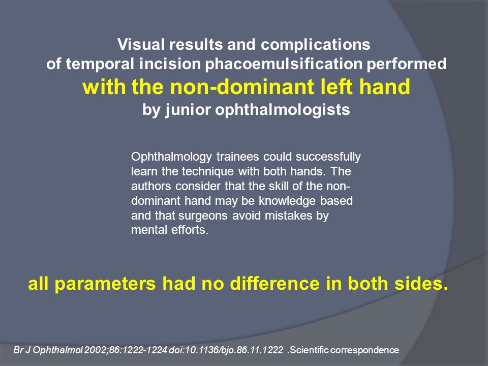 all parameters had no difference in both sides.