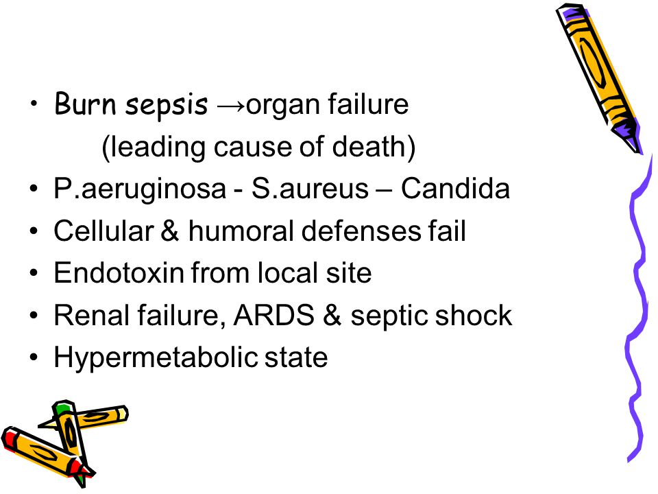 Burn sepsis →organ failure