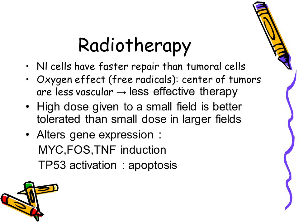 Radiotherapy Nl cells have faster repair than tumoral cells.