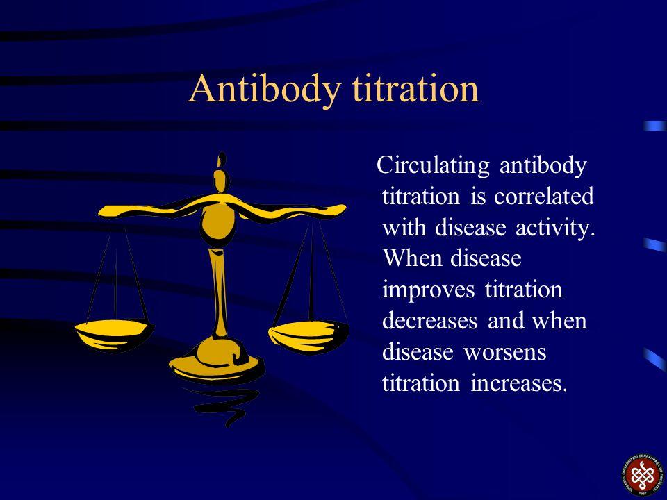 Antibody titration