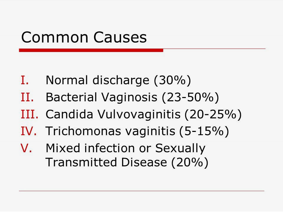 Common Causes Normal discharge (30%) Bacterial Vaginosis (23-50%)