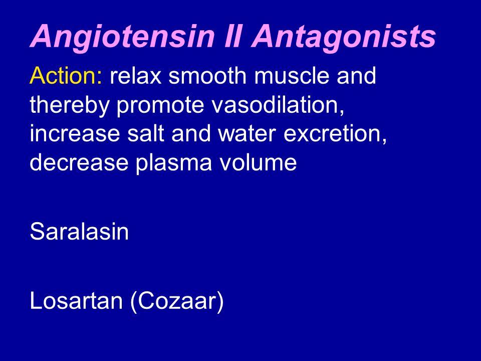 Angiotensin II Antagonists