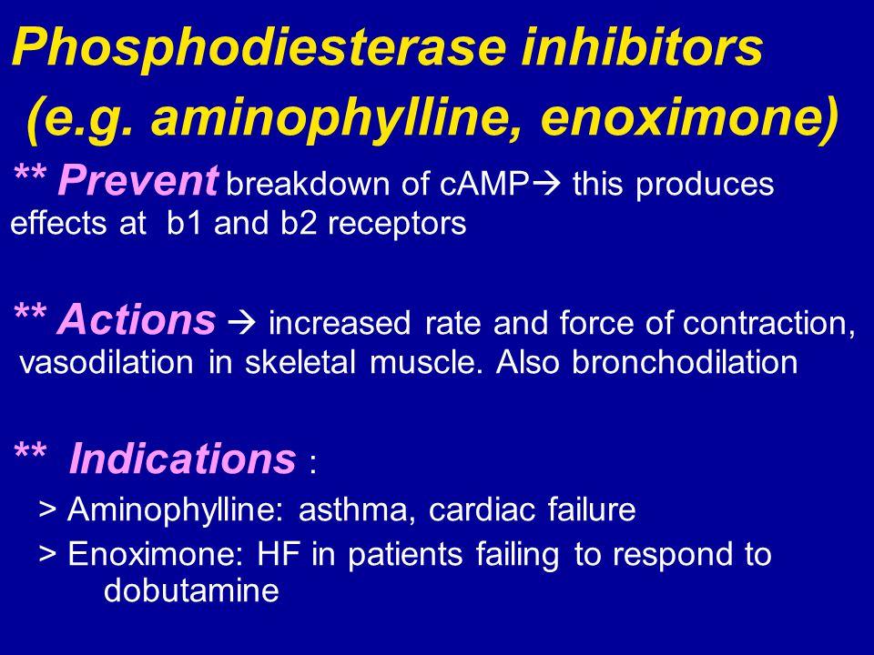 Phosphodiesterase inhibitors (e.g. aminophylline, enoximone)