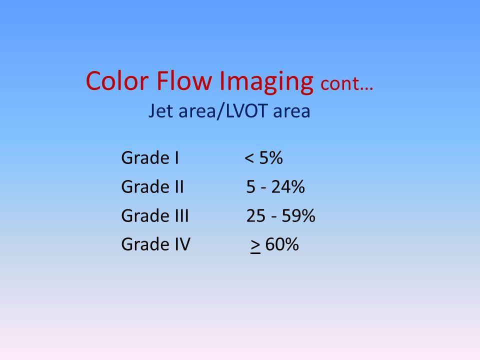 Color Flow Imaging cont… Jet area/LVOT area