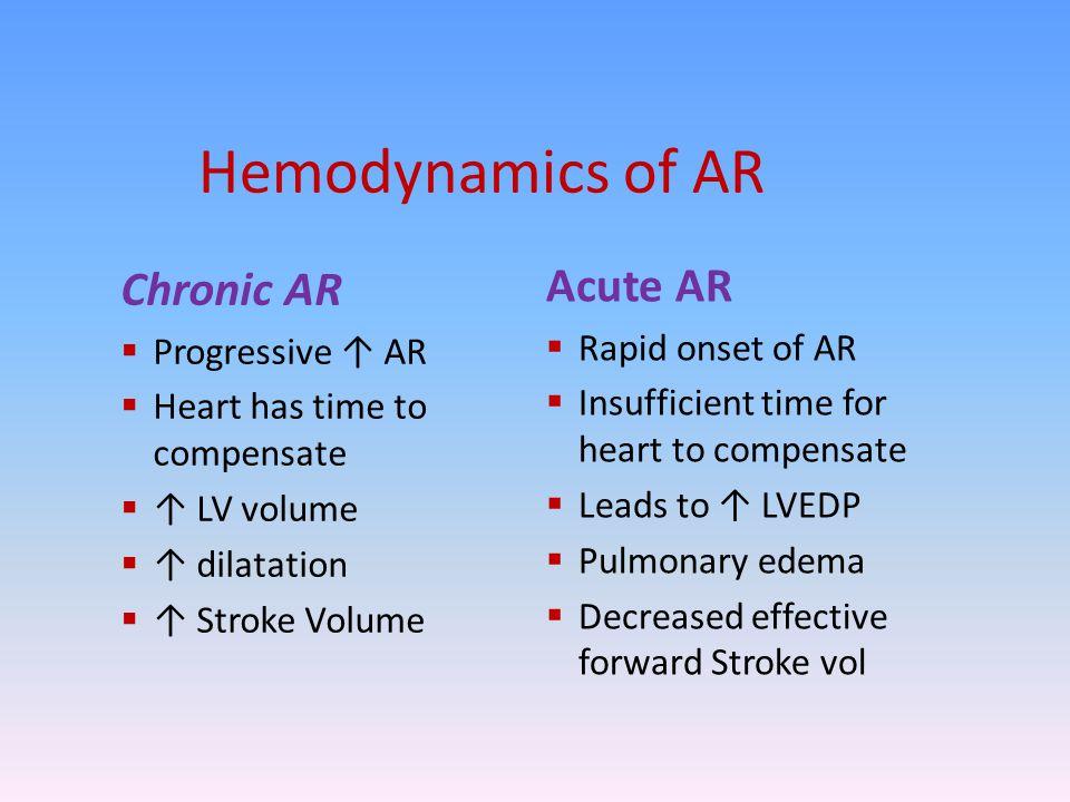 Hemodynamics of AR Acute AR Chronic AR Rapid onset of AR