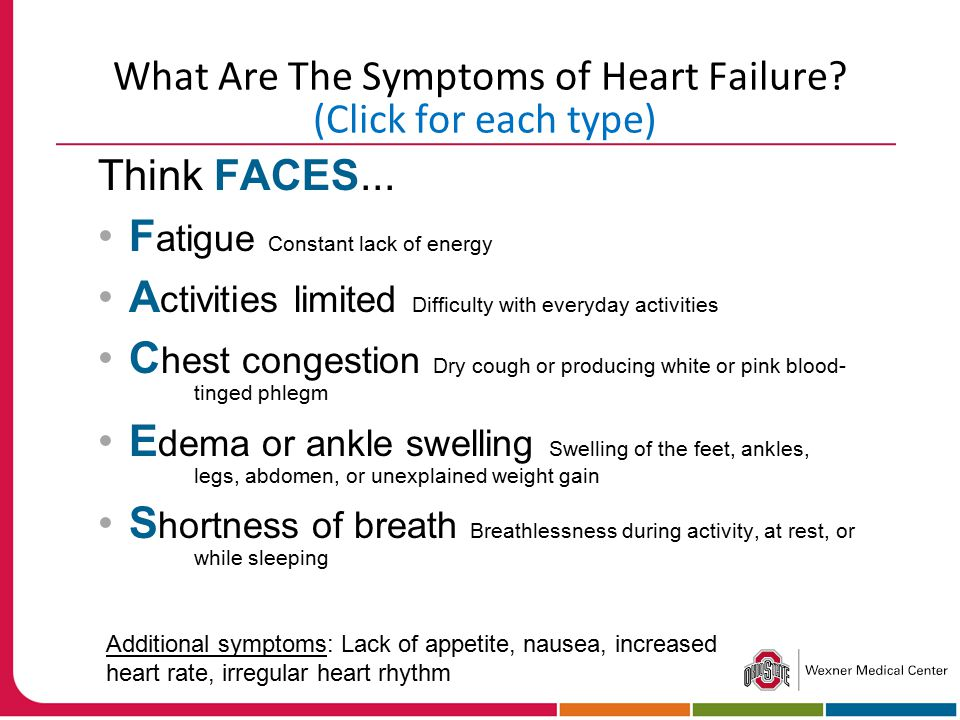 What Are The Symptoms of Heart Failure (Click for each type)