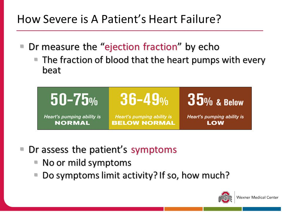 How Severe is A Patient's Heart Failure