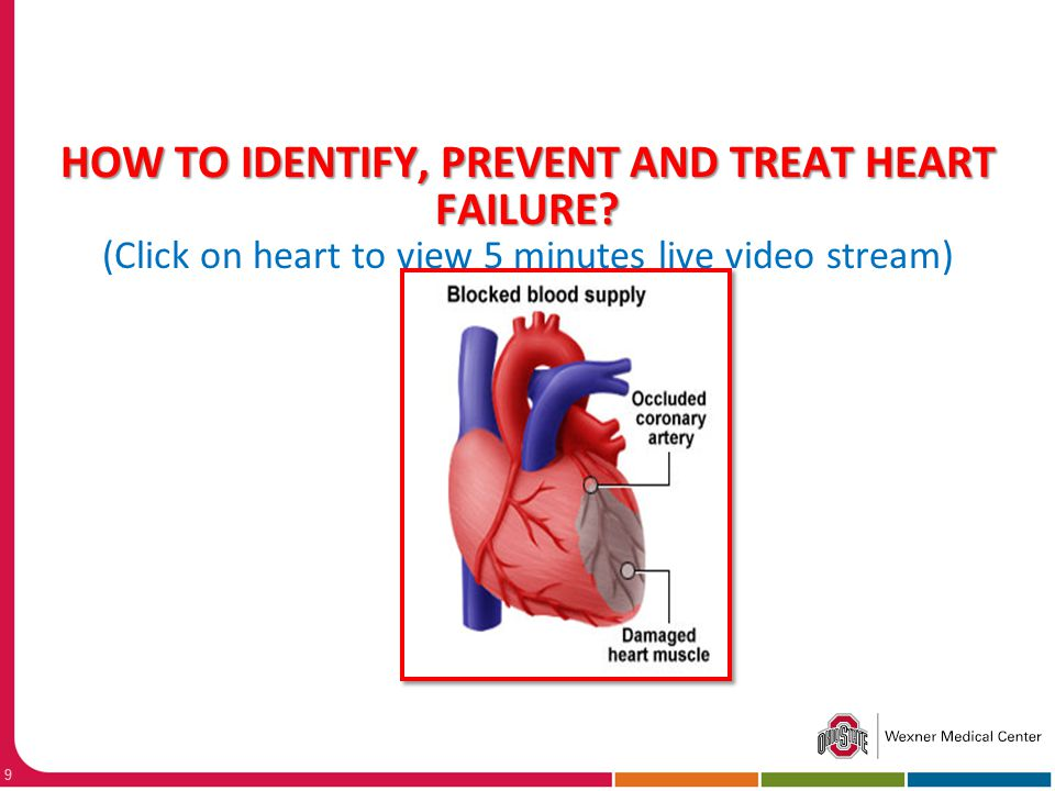 HOW TO IDENTIFY, PREVENT AND TREAT HEART FAILURE