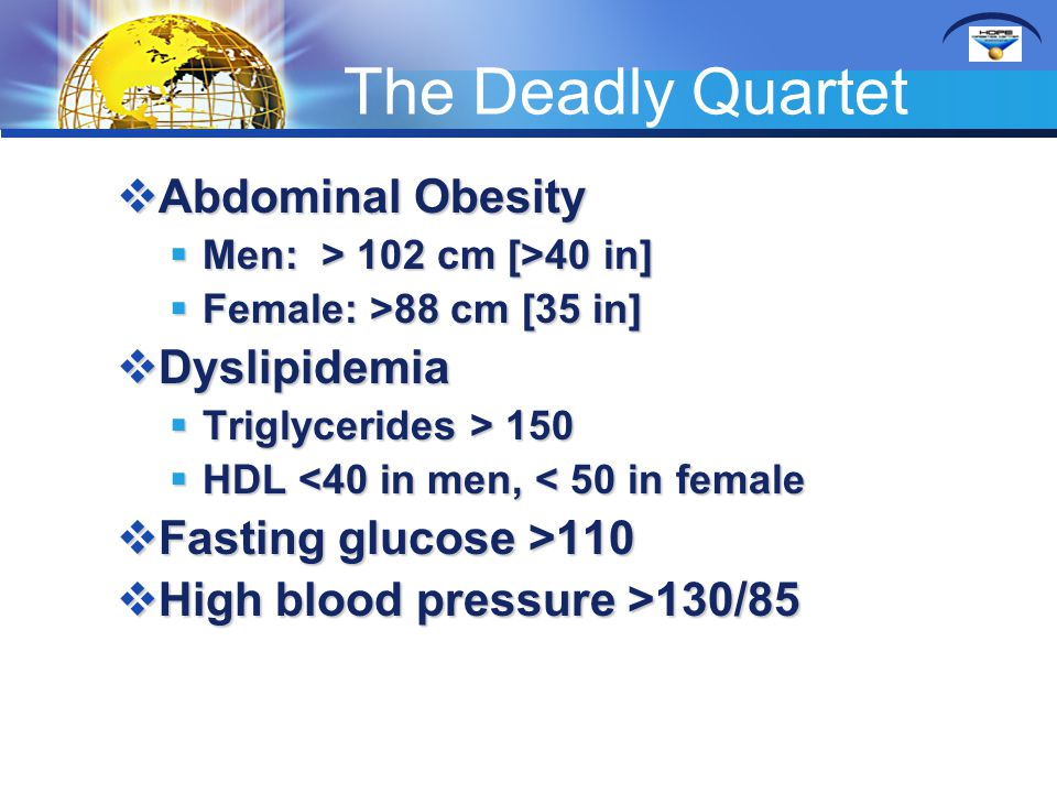 The Deadly Quartet Abdominal Obesity Dyslipidemia
