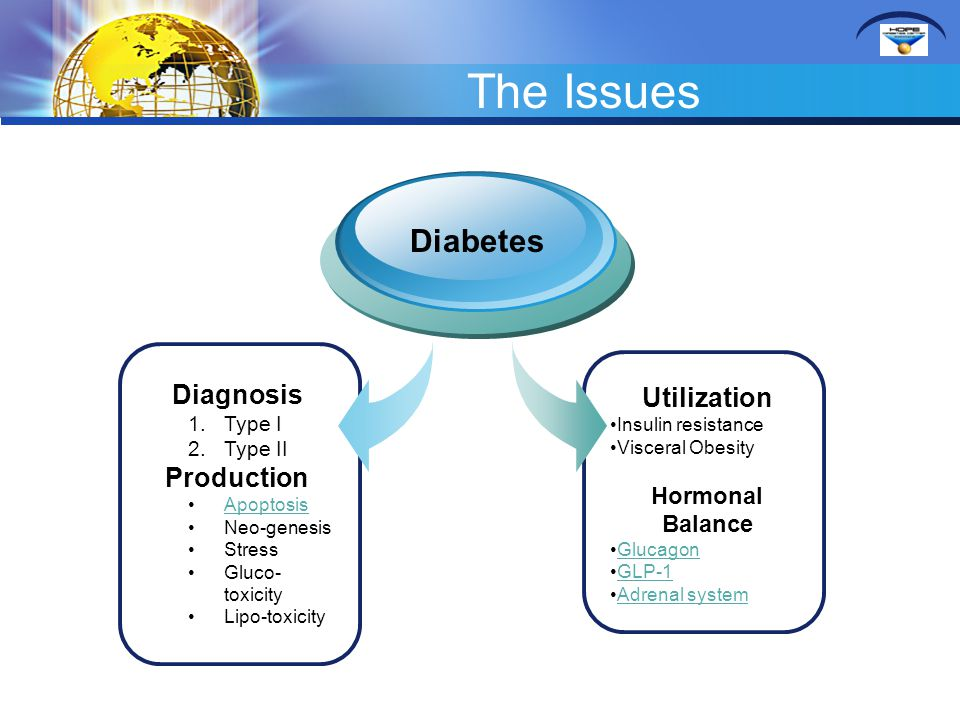 The Issues Diabetes Diagnosis Utilization Production Hormonal Balance