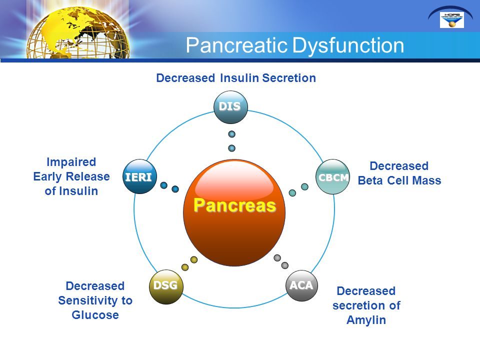 Pancreatic Dysfunction