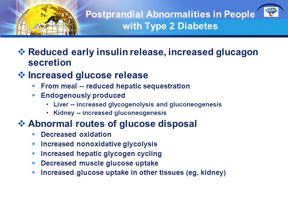 Postprandial Abnormalities in People with Type 2 Diabetes
