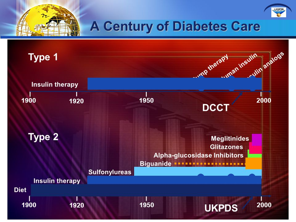 A Century of Diabetes Care