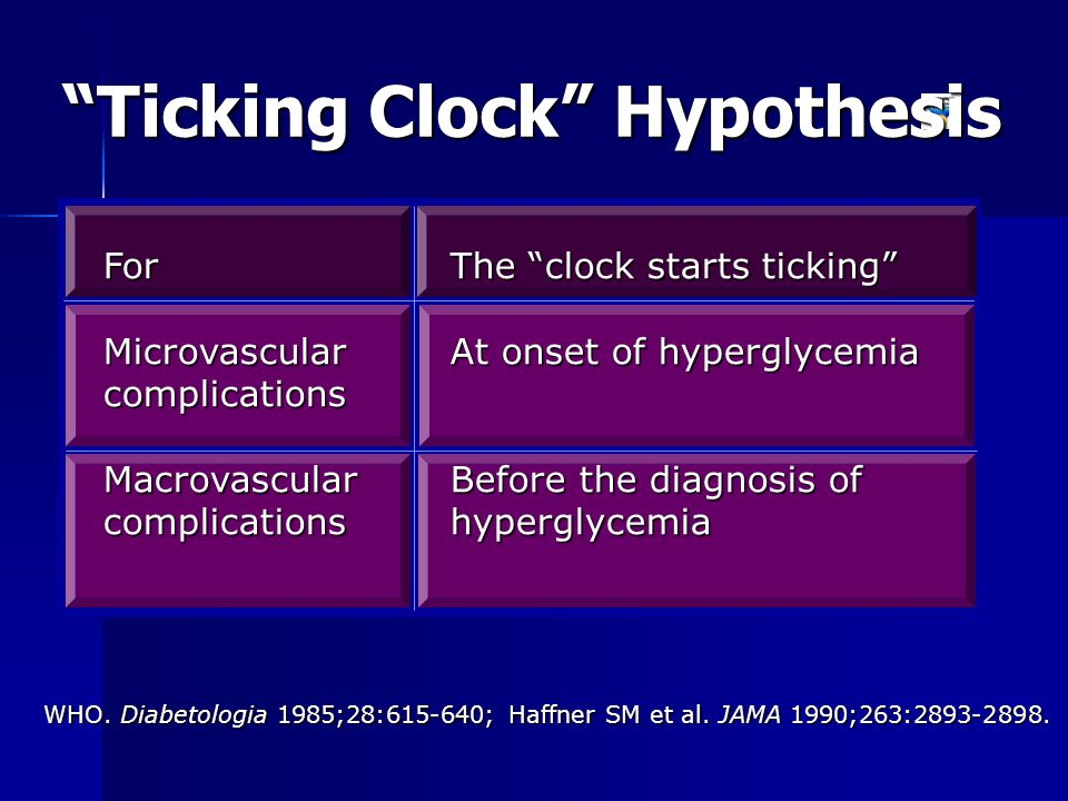 Ticking Clock Hypothesis
