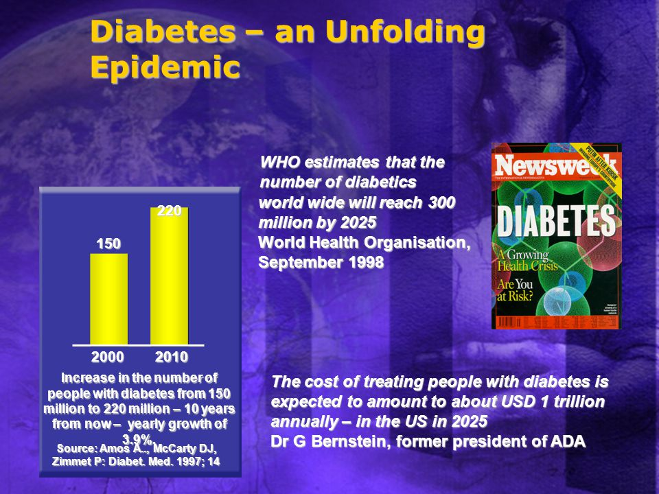 Diabetes – an Unfolding Epidemic
