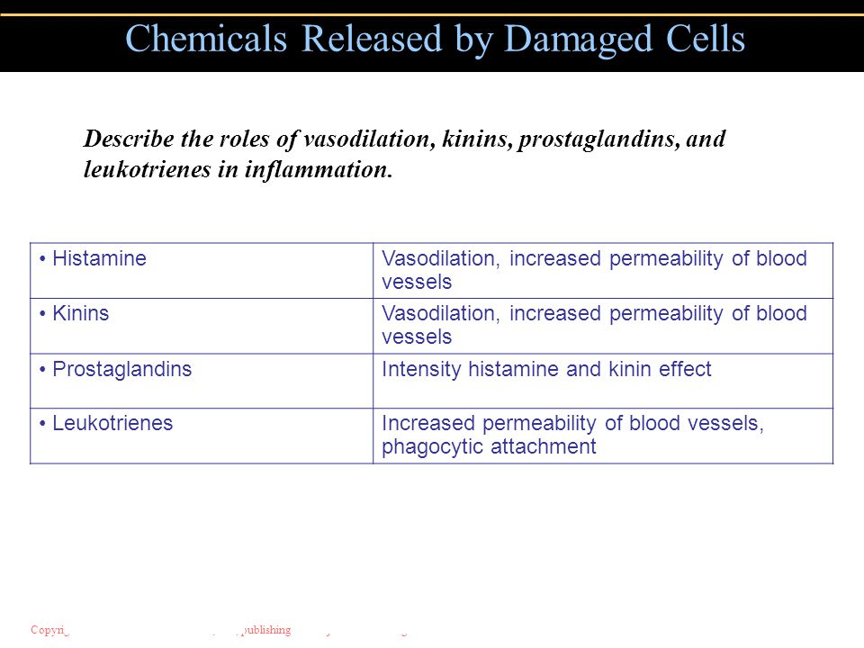 Chemicals Released by Damaged Cells
